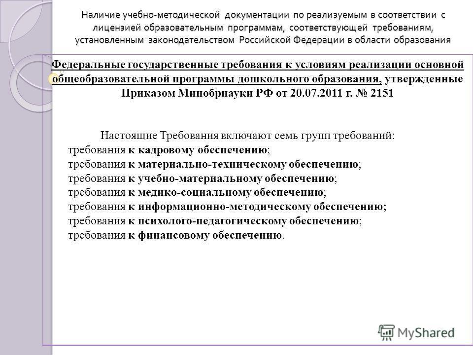 Наличие учебно - методической документации по реализуемым в соответствии с лицензией образовательным программам, соответствующей требованиям, установленным законодательством Российской Федерации в области образования Федеральные государственные требо