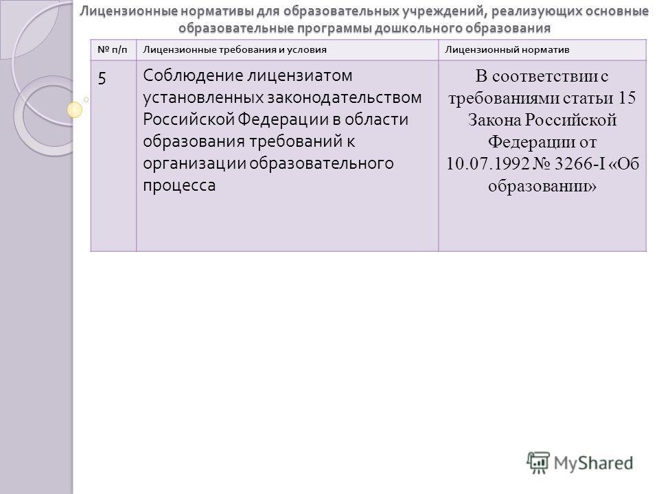 Лицензионные нормативы для образовательных учреждений, реализующих основные образовательные программы дошкольного образования п/пЛицензионные требования и условияЛицензионный норматив 5Соблюдение лицензиатом установленных законодательством Российской