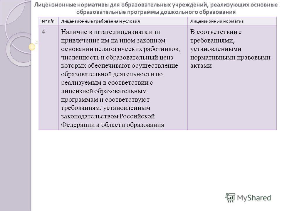 Лицензионные нормативы для образовательных учреждений, реализующих основные образовательные программы дошкольного образования п/пЛицензионные требования и условияЛицензионный норматив 4Наличие в штате лицензиата или привлечение им на ином законном ос