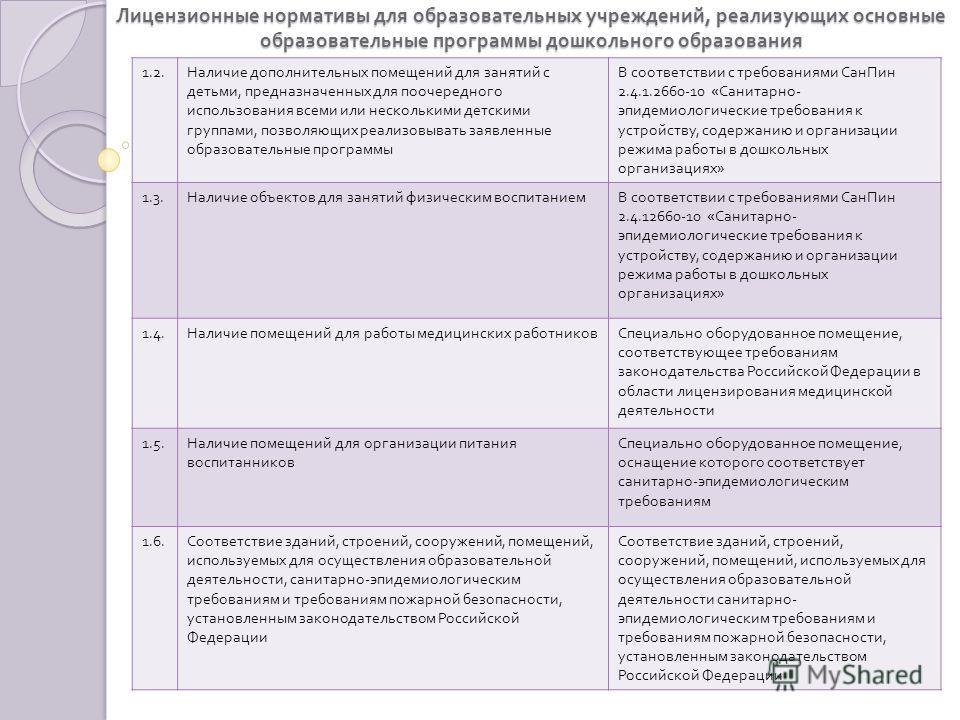 Лицензионные нормативы для образовательных учреждений, реализующих основные образовательные программы дошкольного образования 1.2. Наличие дополнительных помещений для занятий с детьми, предназначенных для поочередного использования всеми или несколь