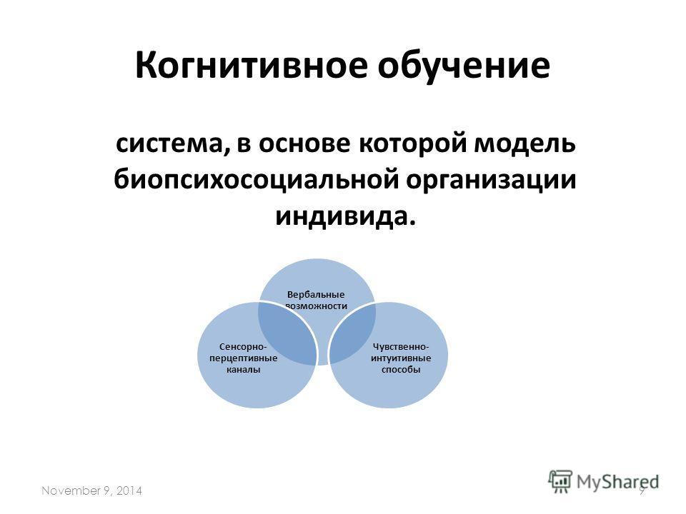 Когнитивное обучение система, в основе которой модель биопсихосоциальной организации индивида. November 9, 20149 Вербальные возможности Чувственно- интуитивные способы Сенсорно- перцептивные каналы