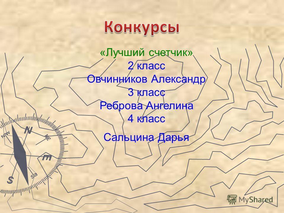 «Лучший счетчик» 2 класс Овчинников Александр 3 класс Реброва Ангелина 4 класс Сальцина Дарья