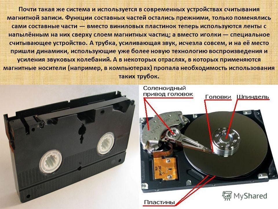 Почти такая же система и используется в современных устройствах считывания магнитной записи. Функции составных частей остались прежними, только поменялись сами составные части вместо виниловых пластинок теперь используются ленты с напылённым на них с