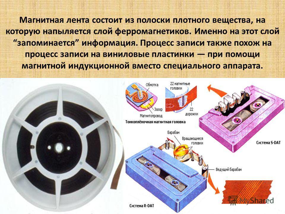 Магнитная лента состоит из полоски плотного вещества, на которую напыляется слой ферромагнетиков. Именно на этот слой запоминается информация. Процесс записи также похож на процесс записи на виниловые пластинки при помощи магнитной индукционной вмест