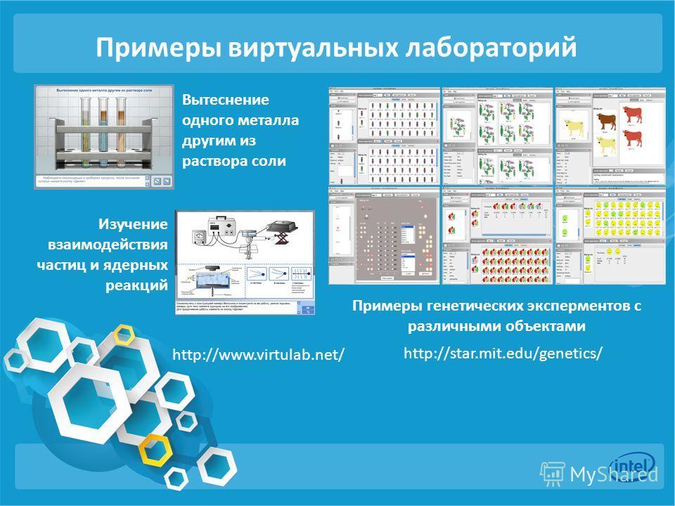 Примеры виртуальных лабораторий Вытеснение одного металла другим из раствора соли Изучение взаимодействия частиц и ядерных реакций Примеры генетических эксперментов с различными объектами http://www.virtulab.net/ http://star.mit.edu/genetics/
