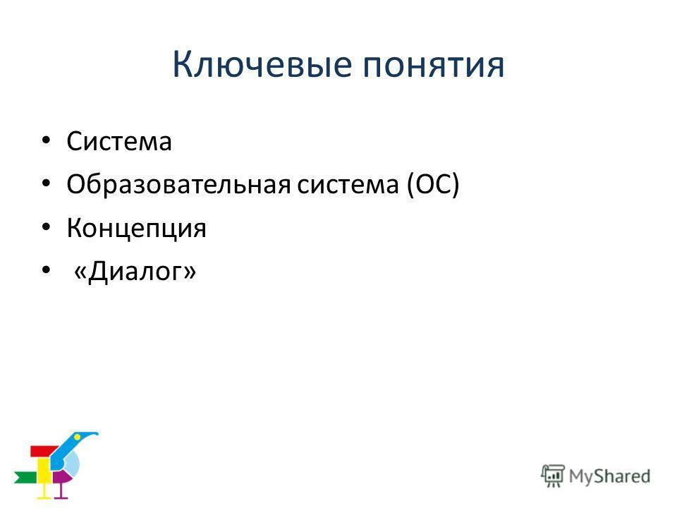 Ключевые понятия Система Образовательная система (ОС) Концепция «Диалог»