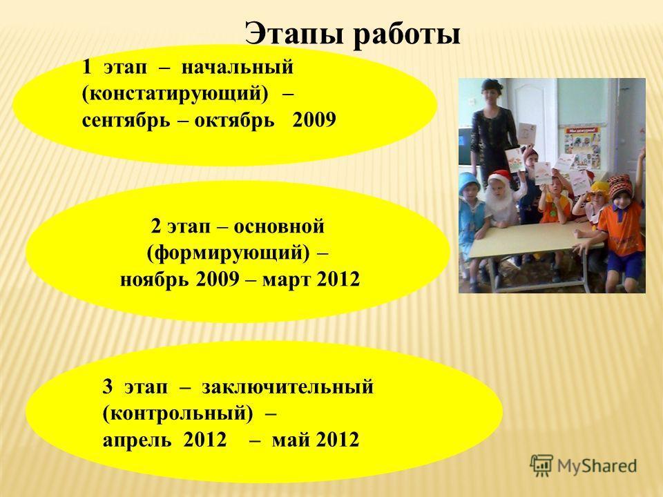 Этапы работы 1 этап – начальный (констатирующий) – сентябрь – октябрь 2009 2 этап – основной (формирующий) – ноябрь 2009 – март 2012 3 этап – заключительный (контрольный) – апрель 2012 – май 2012
