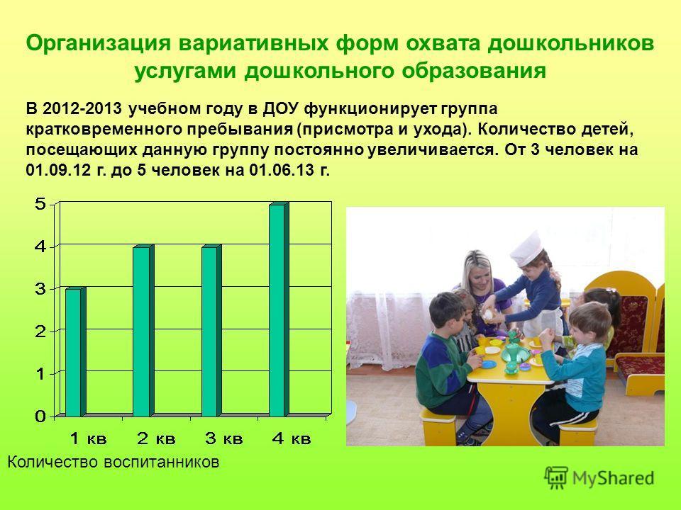 Организация вариативных форм охвата дошкольников услугами дошкольного образования В 2012-2013 учебном году в ДОУ функционирует группа кратковременного пребывания (присмотра и ухода). Количество детей, посещающих данную группу постоянно увеличивается.