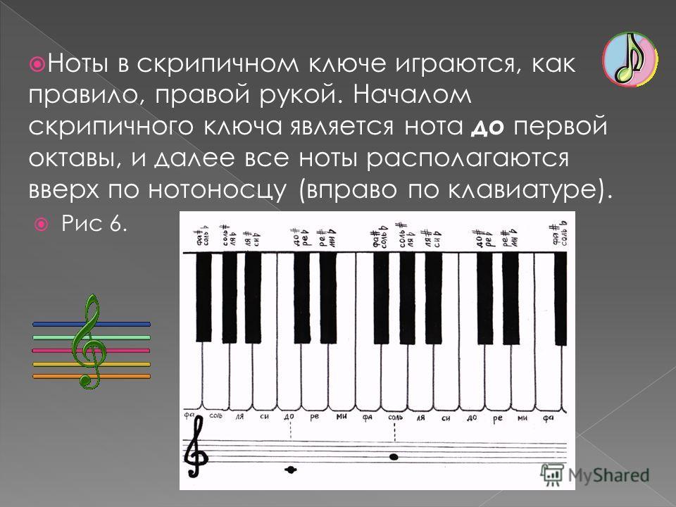 Ноты в скрипичном ключе играются, как правило, правой рукой. Началом скрипичного ключа является нота до первой октавы, и далее все ноты располагаются вверх по нотоносцу (вправо по клавиатуре). Рис 6.