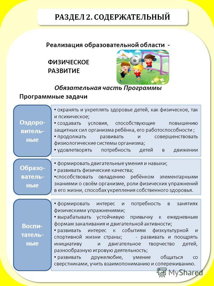 РАЗДЕЛ 2. СОДЕРЖАТЕЛЬНЫЙ Реализация образовательной области - ФИЗИЧЕСКОЕ РАЗВИТИЕ Обязательная часть Программы Программные задачи детьми раннего и дошкольного возраста Реализация образовательной области - ФИЗИЧЕСКОЕ РАЗВИТИЕ Обязательная часть Програ