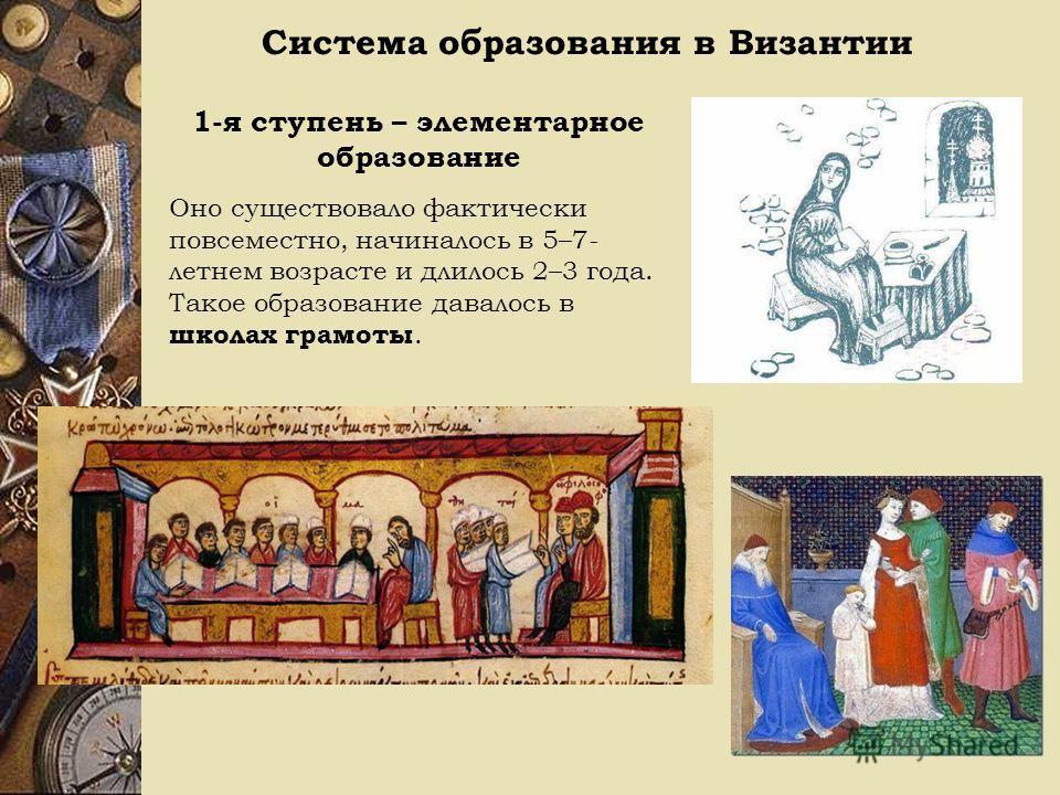 Система образования в Византии 1-я ступень – элементарное образование Оно существовало фактически повсеместно, начиналось в 5–7- летнем возрасте и длилось 2–3 года. Такое образование давалось в школах грамоты.