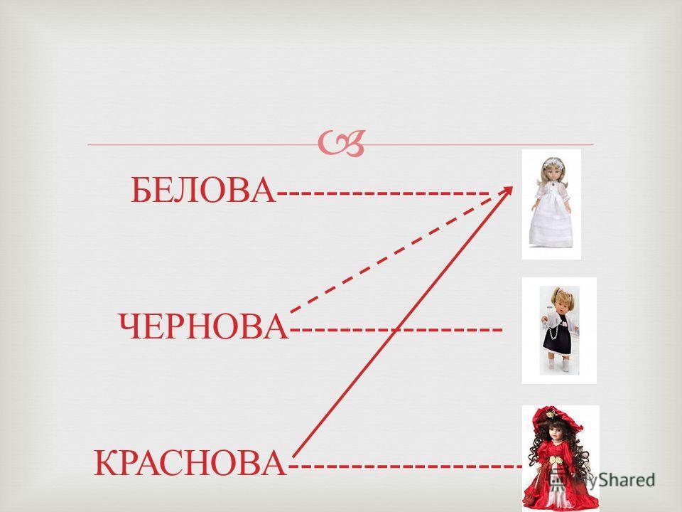 БЕЛОЕЧЕРНОЕКРАСНОЕ Белова - Чернова - - Краснова + - ТАБЛИЧНЫЙ СПОСОБ РЕШЕНИЯ