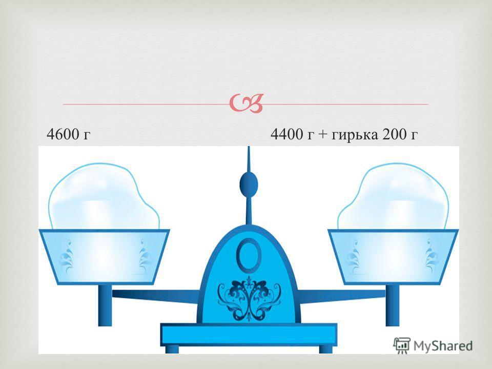У Фрекен Бок есть 9 кг муки и чашечные весы с гирькой в 200 г. Нужно за 3 раза отвесить 2 кг муки для приготовления вкуснейших плюшек. Задача 1