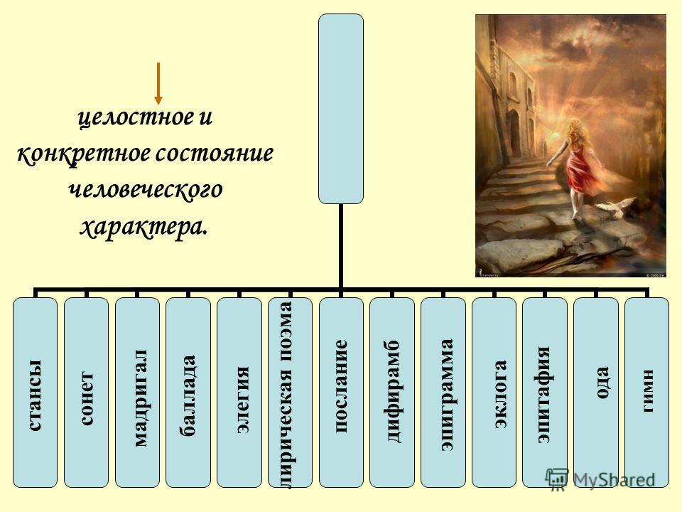 гимн ода эпитафия эклога эпиграмма дифирамб послание лирическая поэма элегия баллада мадригал сонет стансы целостное и конкретное состояние человеческого характера.