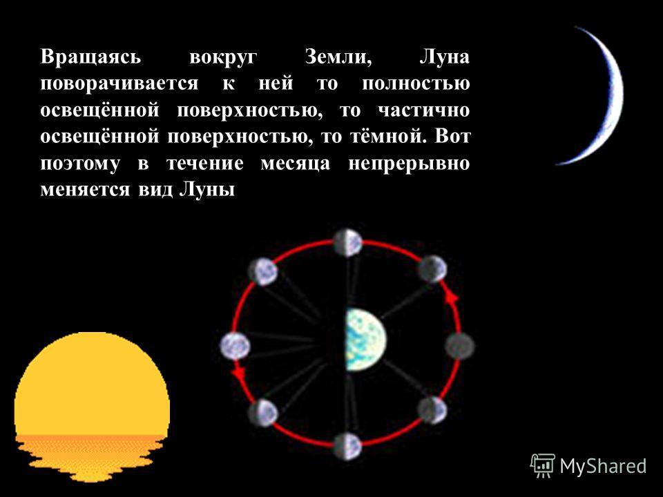 Вращаясь вокруг Земли, Луна поворачивается к ней то полностью освещённой поверхностью, то частично освещённой поверхностью, то тёмной. Вот поэтому в течение месяца непрерывно меняется вид Луны