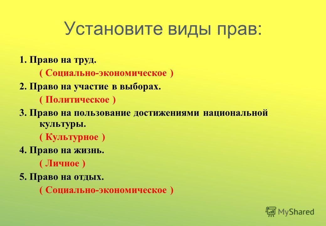 IV КОНКУРС Конкурс капитанов «Знаешь ли ты свои права?»