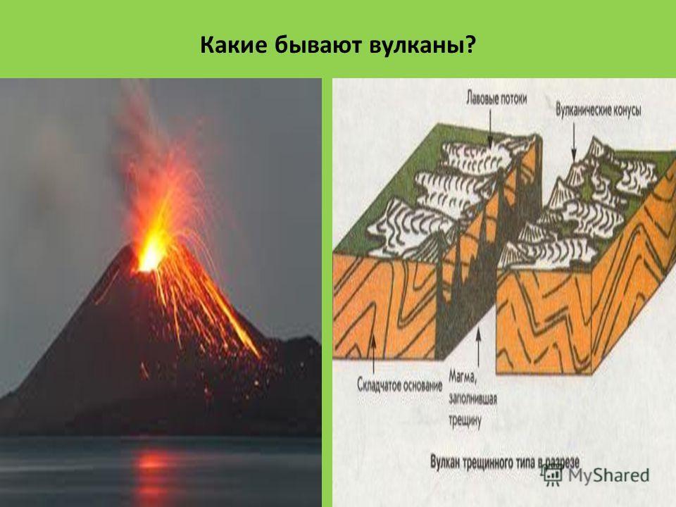 Какие бывают вулканы?