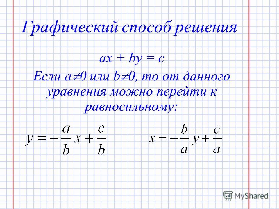 Графический способ решения ax + by = c Если а 0 или b 0, то от данного уравнения можно перейти к равносильному: