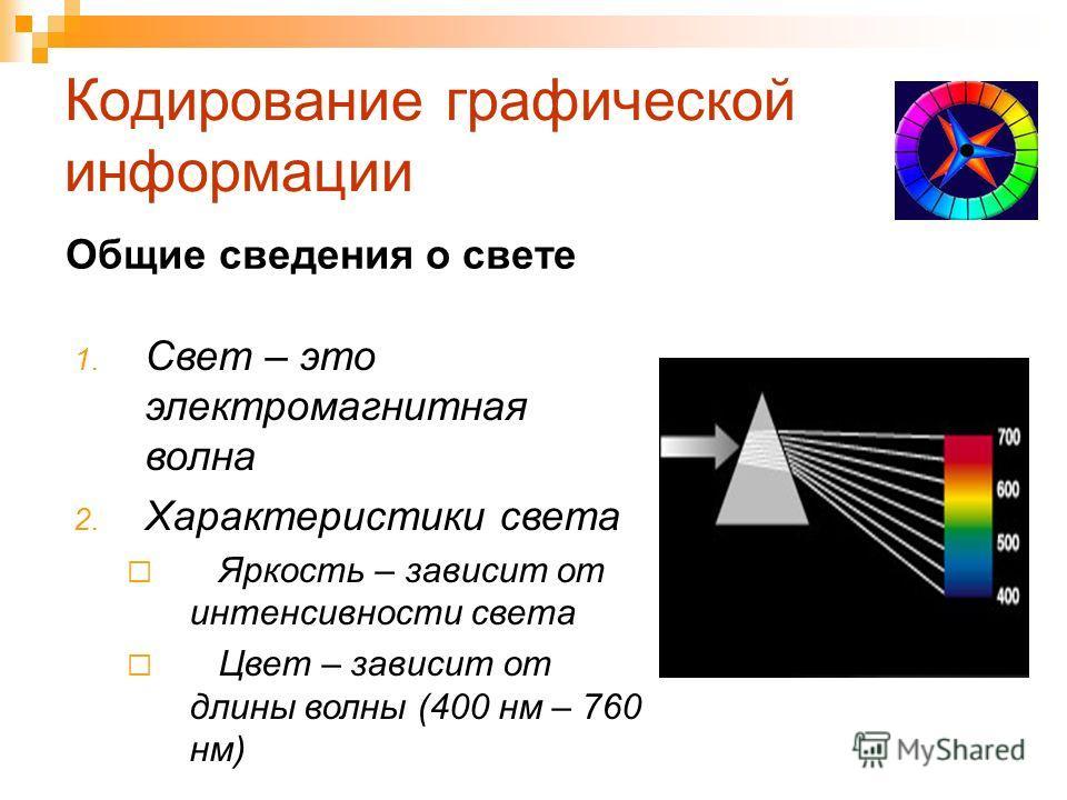 Кодирование графической информации 1. Свет – это электромагнитная волна 2. Характеристики света Яркость – зависит от интенсивности света Цвет – зависит от длины волны (400 нм – 760 нм) Общие сведения о свете