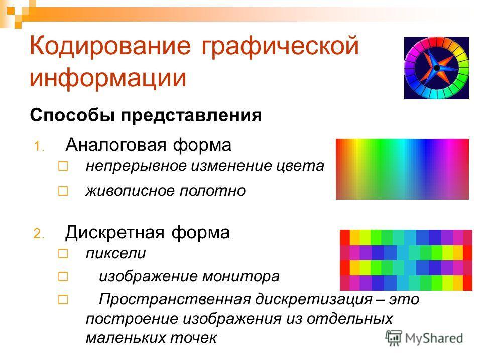Кодирование графической информации 1. Аналоговая форма непрерывное изменение цвета живописное полотно Способы представления 2. Дискретная форма пиксели изображение монитора Пространственная дискретизация – это построение изображения из отдельных мале