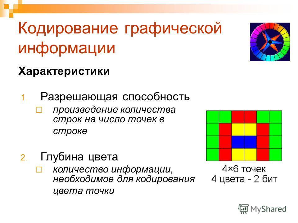 Кодирование графической информации 1. Разрешающая способность произведение количества строк на число точек в строке 2. Глубина цвета количество информации, необходимое для кодирования цвета точки Характеристики