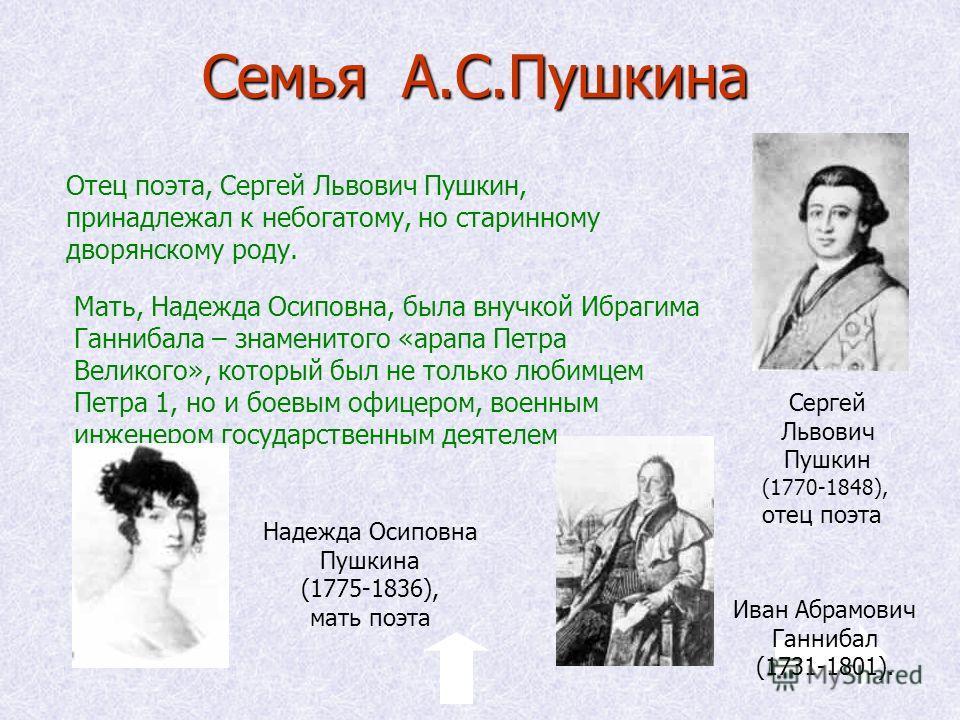 Несколько слов о писателе А.С.Пушкин родился в Москве А.С.Пушкин родился в Москве 6 июня 1799 года. Его очень любили родители, он всегда был окружен заботой и вниманием. 6 июня 1799 года. Его очень любили родители, он всегда был окружен заботой и вни