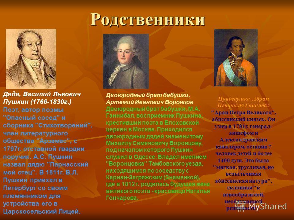 Родственники Дядя, Василий Львович Пушкин (1766-1830 г.) Поэт, автор поэмы