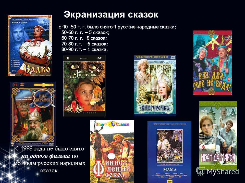 : с 40 -50 г. г. было снято 4 русские народные сказки; 50-60 г. г. – 5 сказок; 60-70 г. г. -8 сказок; 70-80 г.г. – 6 сказок; 80-90 г.г. – 1 сказка. С 1998 года не было снято ни одного фильма по мотивам русских народных сказок. Экранизация сказок