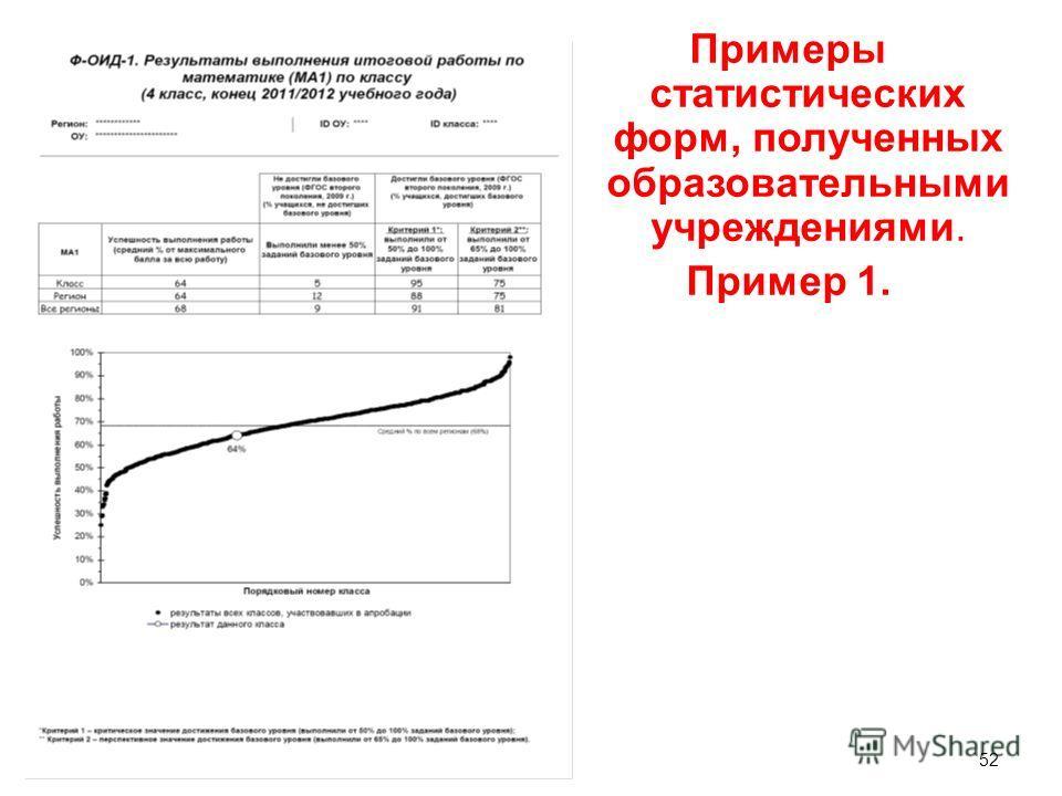 Примеры статистических форм, полученных образовательными учреждениями. Пример 1. - 52