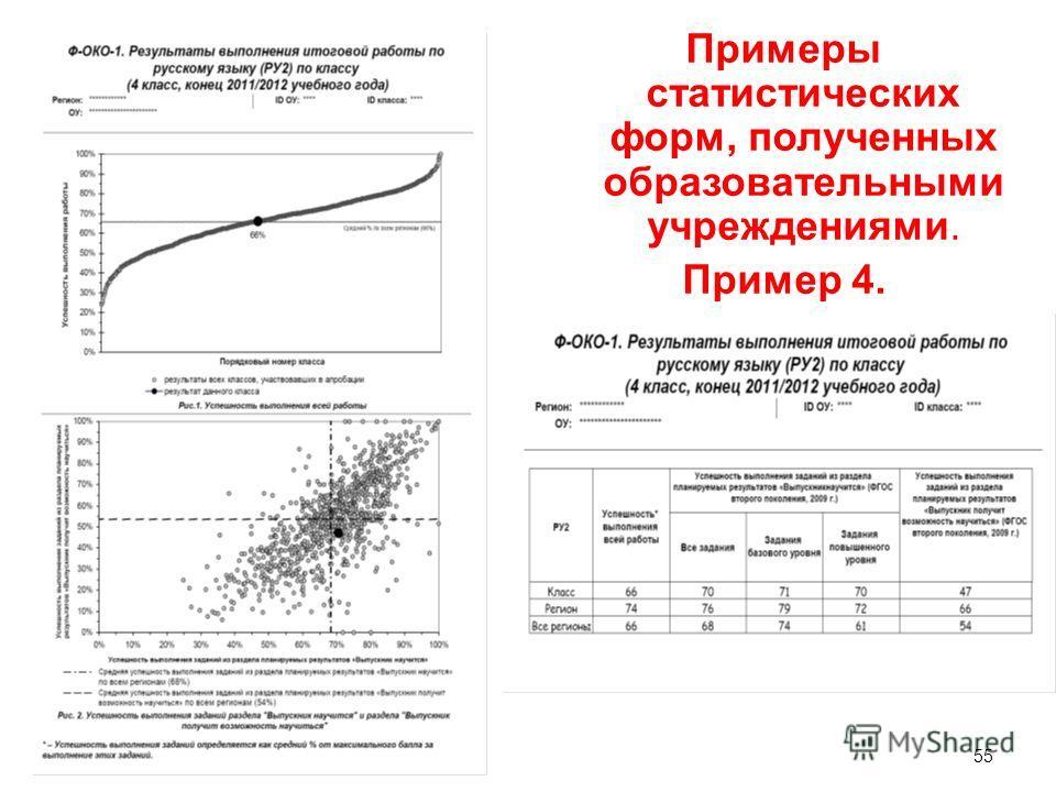 Примеры статистических форм, полученных образовательными учреждениями. Пример 4. - 55