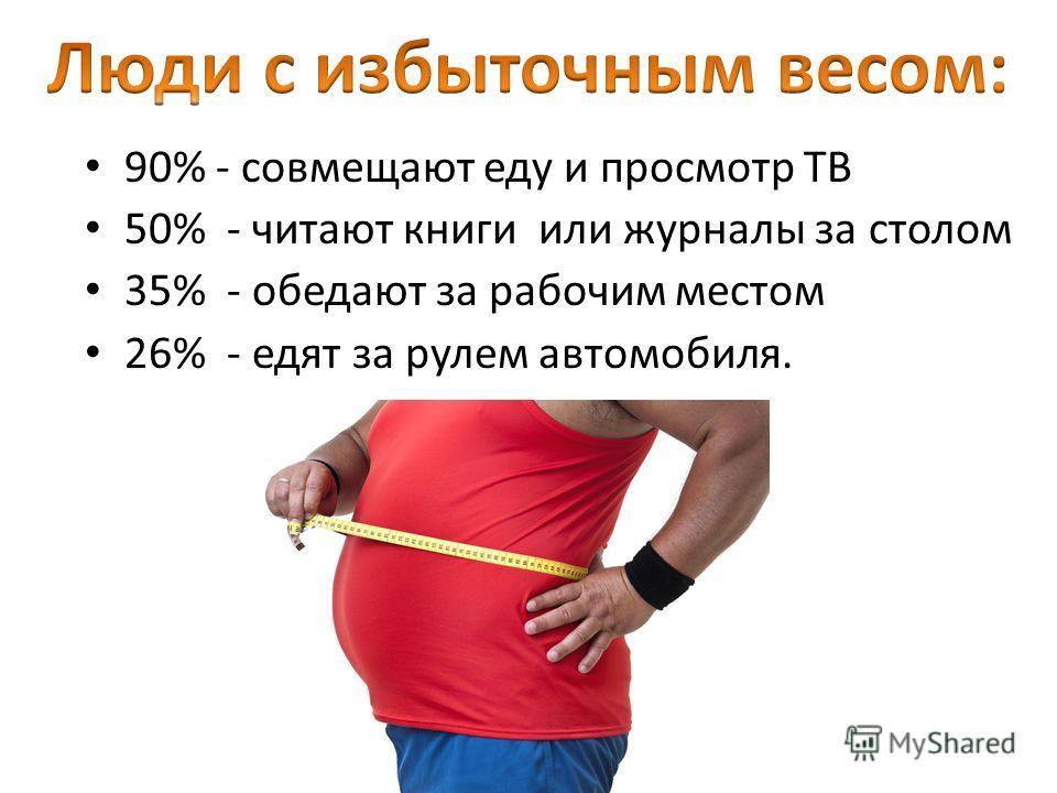90% - совмещают еду и просмотр ТВ 50% - читают книги или журналы за столом 35% - обедают за рабочим местом 26% - едят за рулем автомобиля.