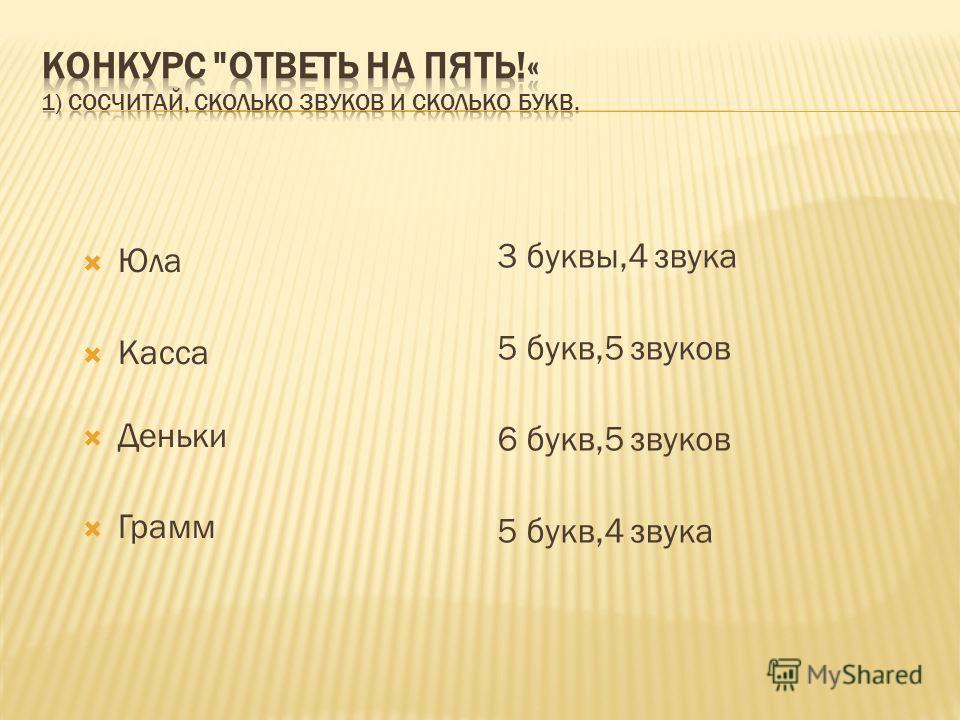 Юла Касса Деньки Грамм 3 буквы,4 звука 5 букв,5 звуков 6 букв,5 звуков 5 букв,4 звука