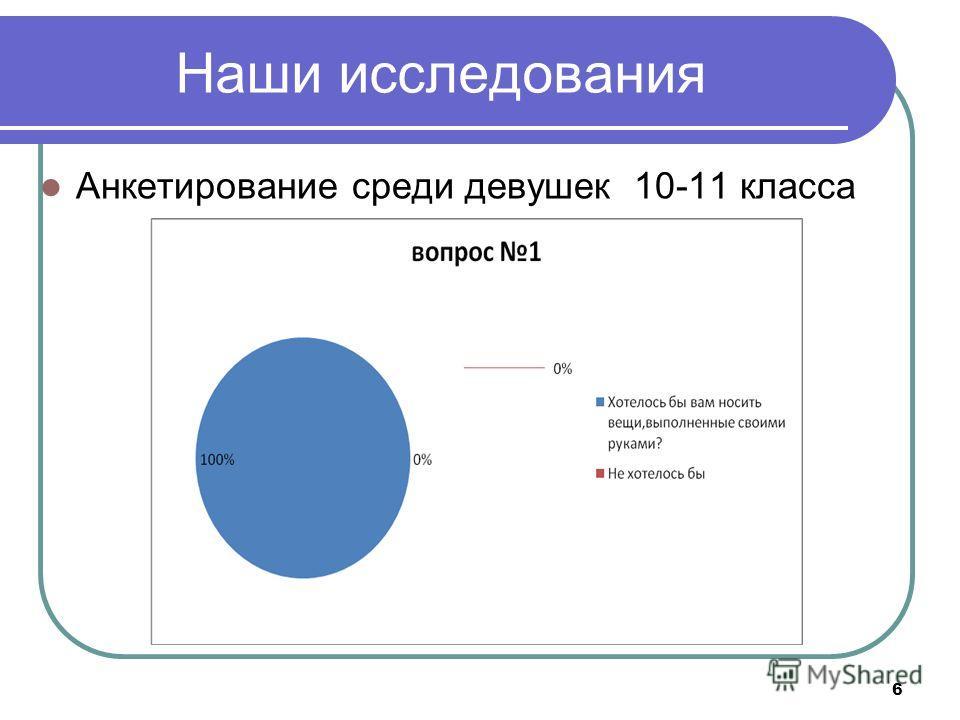 Наши исследования Анкетирование среди девушек 10-11 класса 6