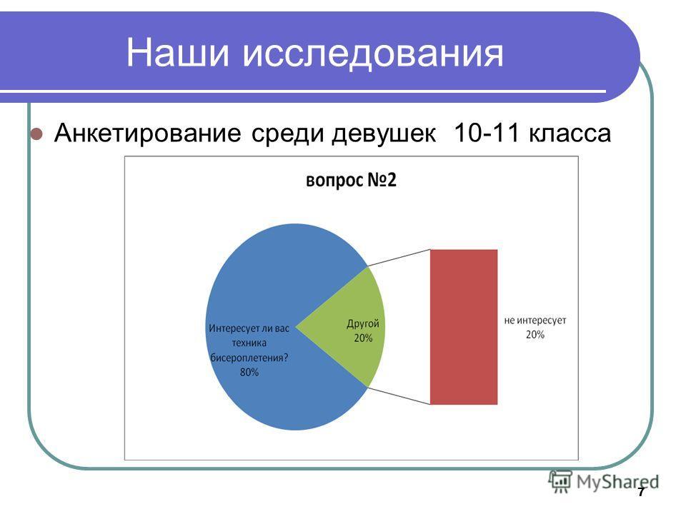 Наши исследования Анкетирование среди девушек 10-11 класса 7