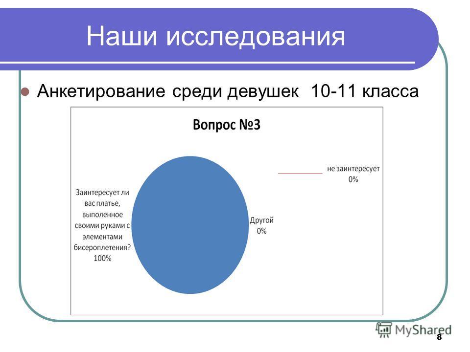 Наши исследования Анкетирование среди девушек 10-11 класса 8