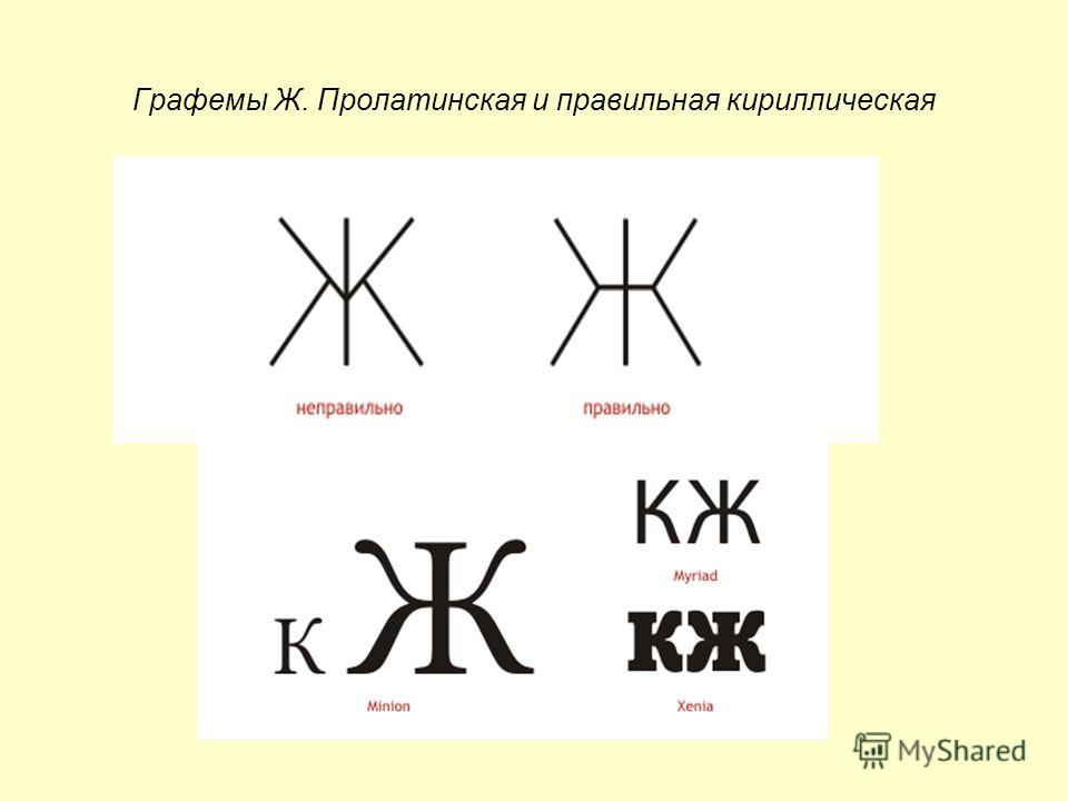 Графемы Ж. Пролатинская и правильная кириллическая