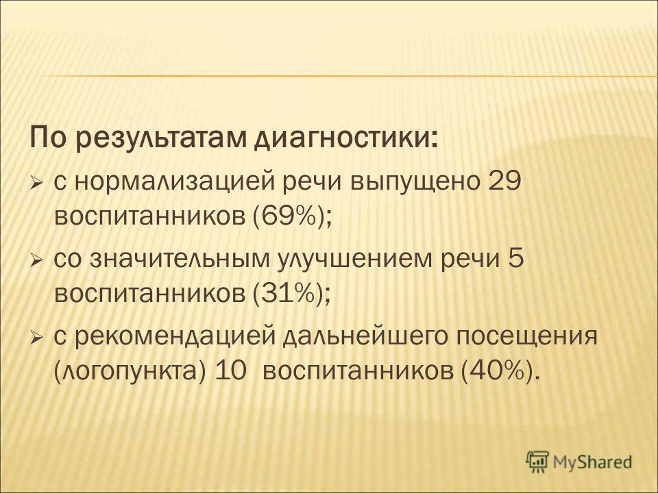 По результатам диагностики: с нормализацией речи выпущено 29 воспитанников (69%); со значительным улучшением речи 5 воспитанников (31%); с рекомендацией дальнейшего посещения (логопункта) 10 воспитанников (40%).
