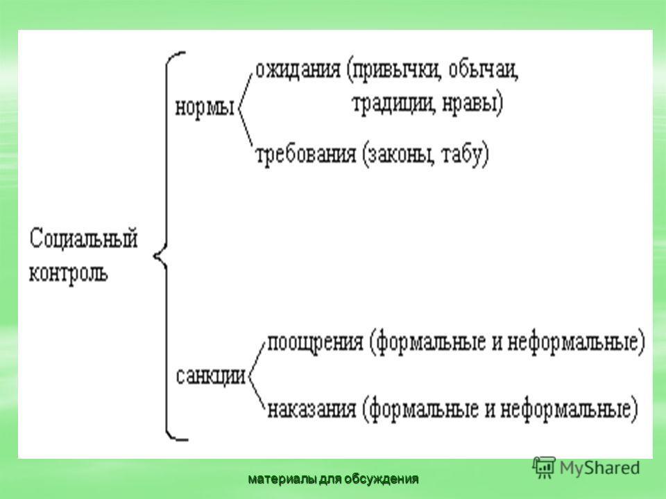 материалы для обсуждения