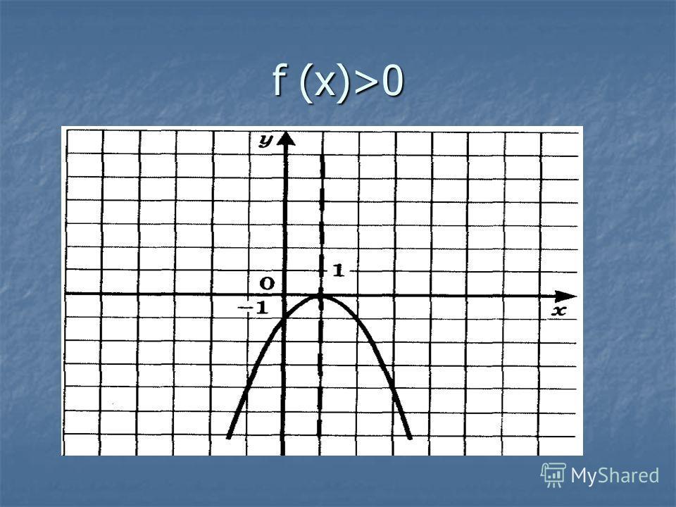 f (x)>0