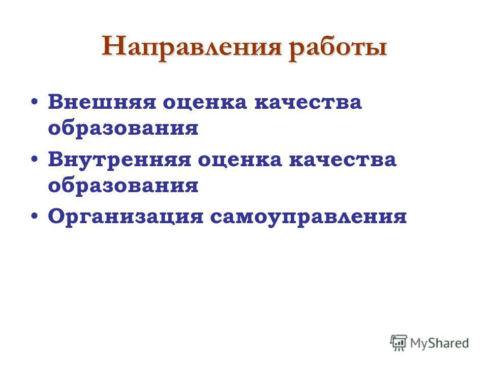 Внешняя оценка качества образования Внутренняя оценка качества образования Организация самоуправления Направления работы