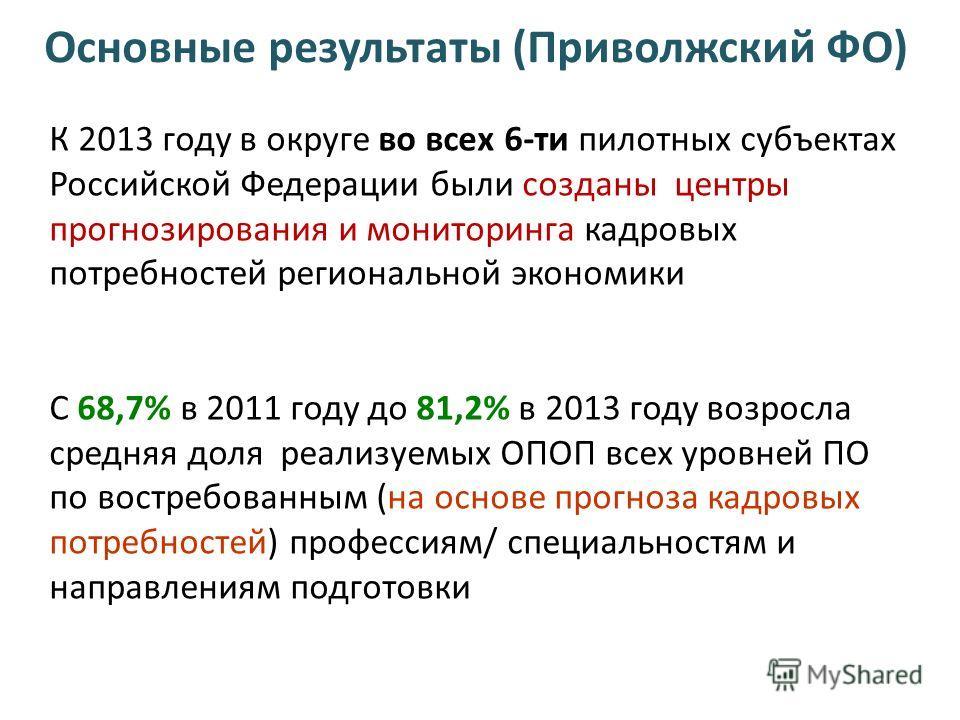 К 2013 году в округе во всех 6-ти пилотных субъектах Российской Федерации были созданы центры прогнозирования и мониторинга кадровых потребностей региональной экономики С 68,7% в 2011 году до 81,2% в 2013 году возросла средняя доля реализуемых ОПОП в