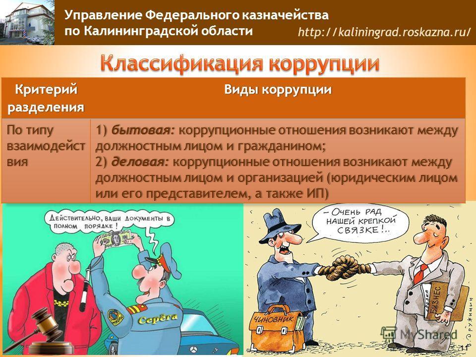 Управление Федерального казначейства по Калининградской области http://kaliningrad.roskazna.ru/ 11