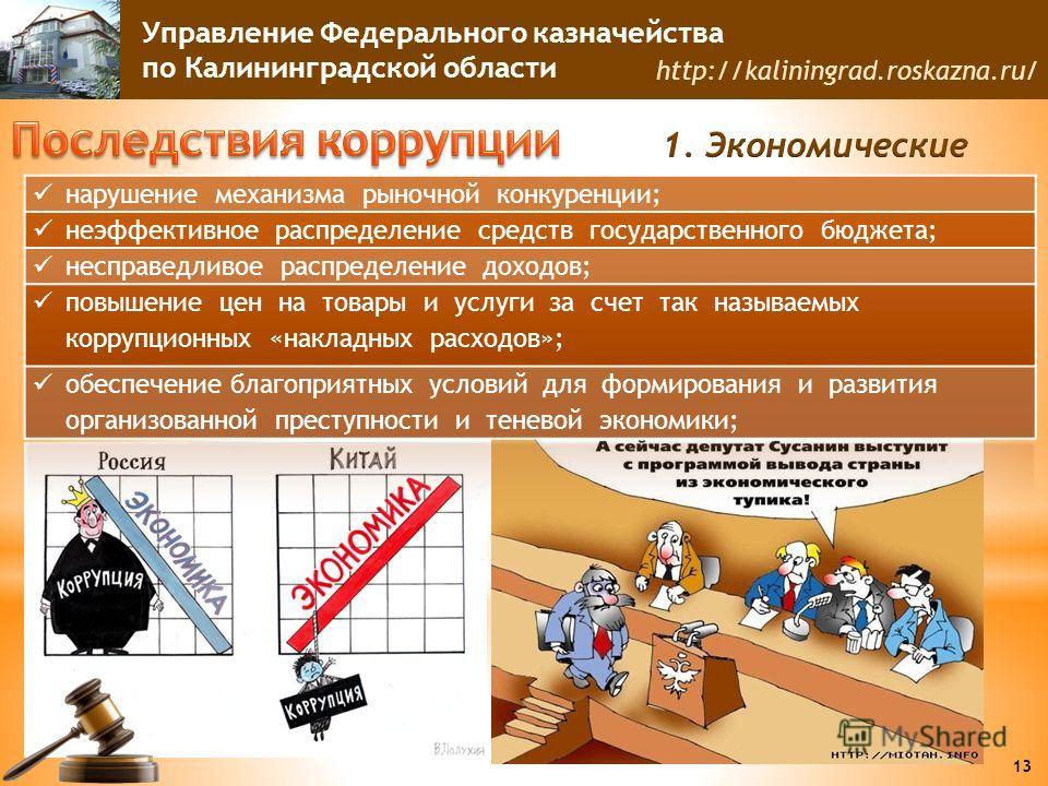 Управление Федерального казначейства по Калининградской области http://kaliningrad.roskazna.ru/ нарушение механизма рыночной конкуренции; неэффективное распределение средств государственного бюджета; несправедливое распределение доходов; повышение це