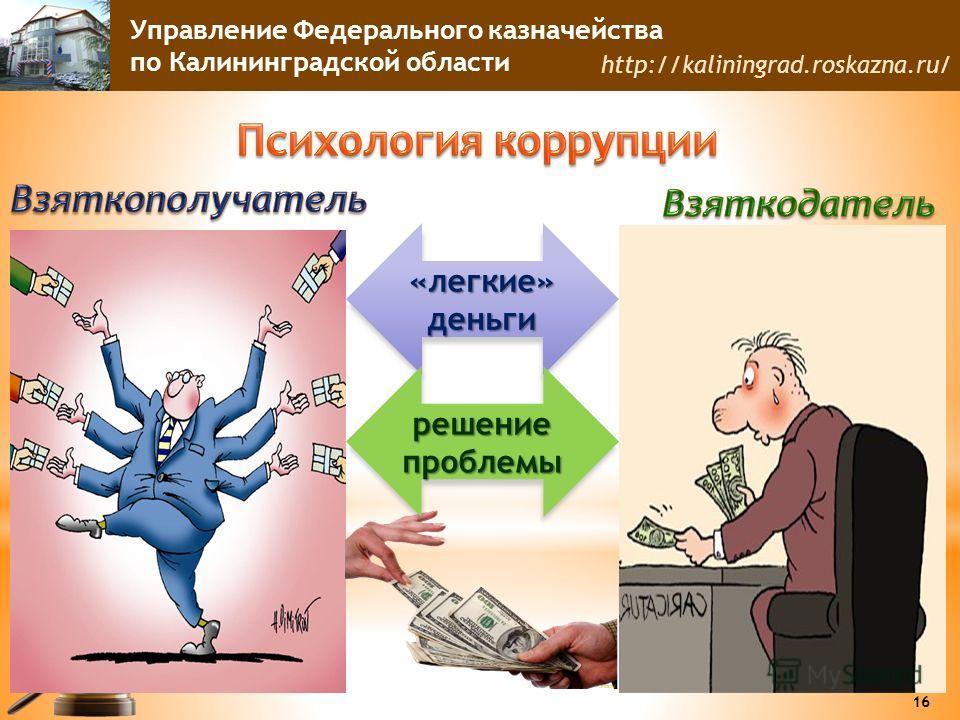 Управление Федерального казначейства по Калининградской области http://kaliningrad.roskazna.ru/ «легкие» деньги решение проблемы 16