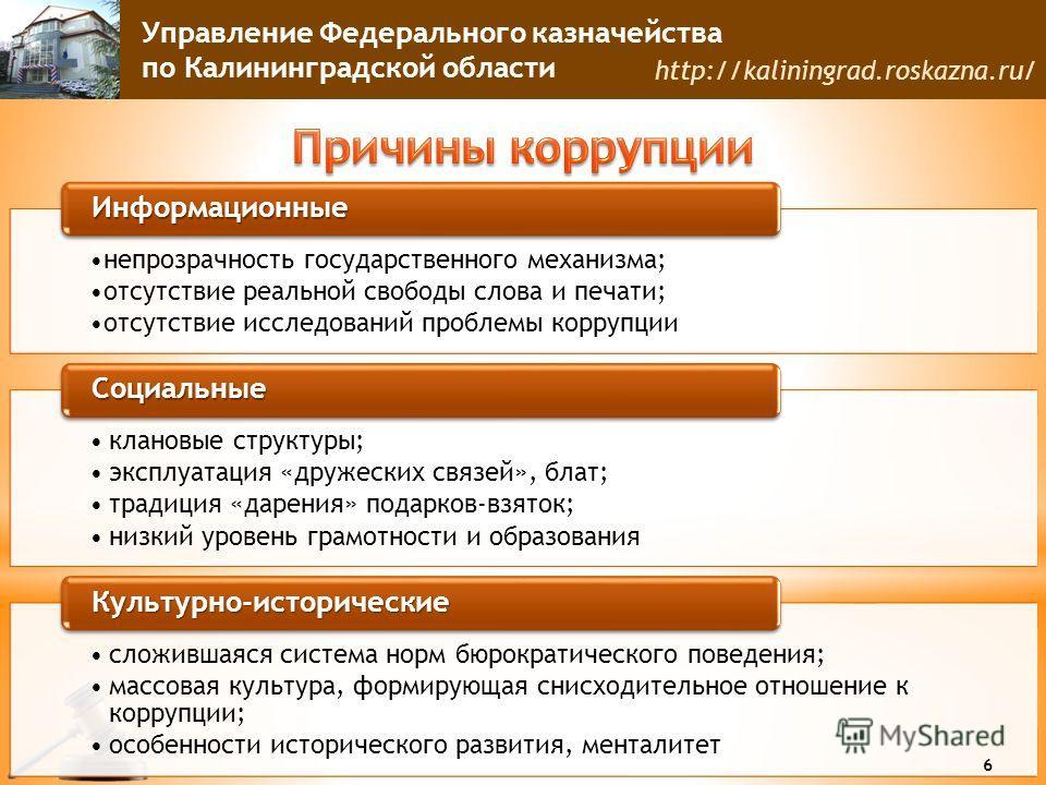 Управление Федерального казначейства по Калининградской области http://kaliningrad.roskazna.ru/ непрозрачность государственного механизма; отсутствие реальной свободы слова и печати; отсутствие исследований проблемы коррупции Информационные клановые