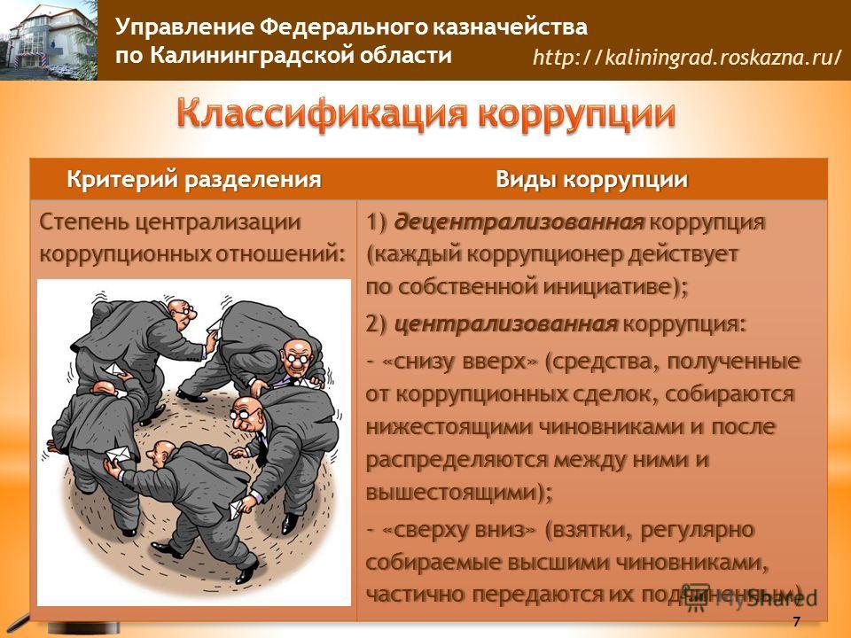 Управление Федерального казначейства по Калининградской области http://kaliningrad.roskazna.ru/ 7