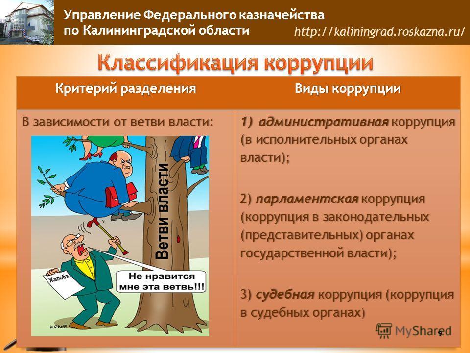 Управление Федерального казначейства по Калининградской области http://kaliningrad.roskazna.ru/ 9
