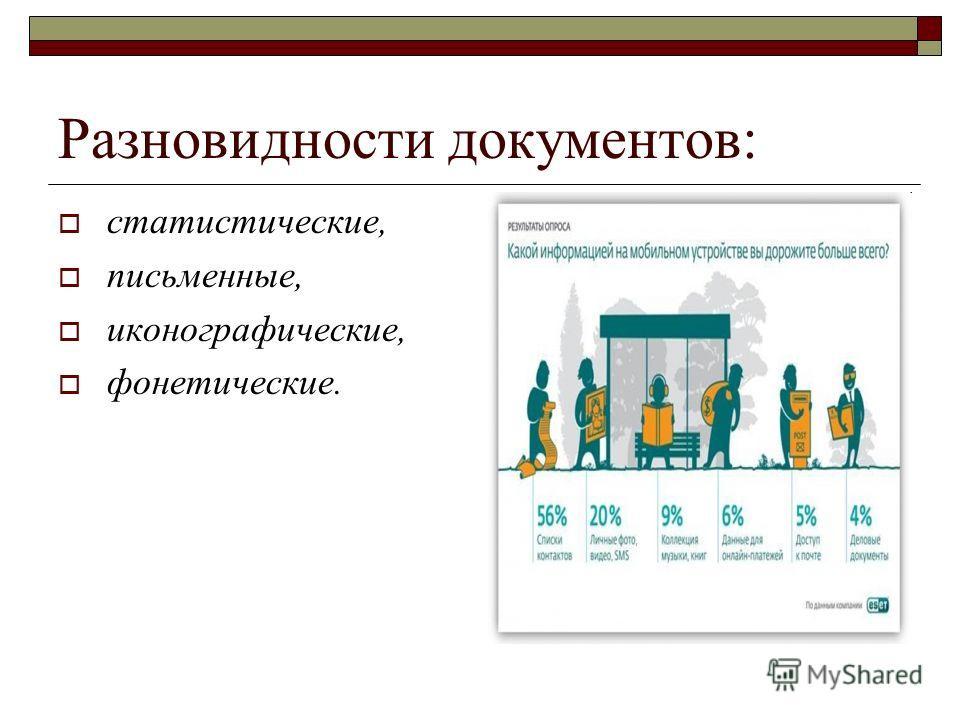 Разновидности документов: статистические, письменные, иконографические, фонетические.