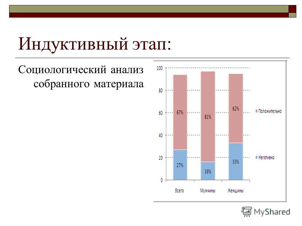 Индуктивный этап: Социологический анализ собранного материала