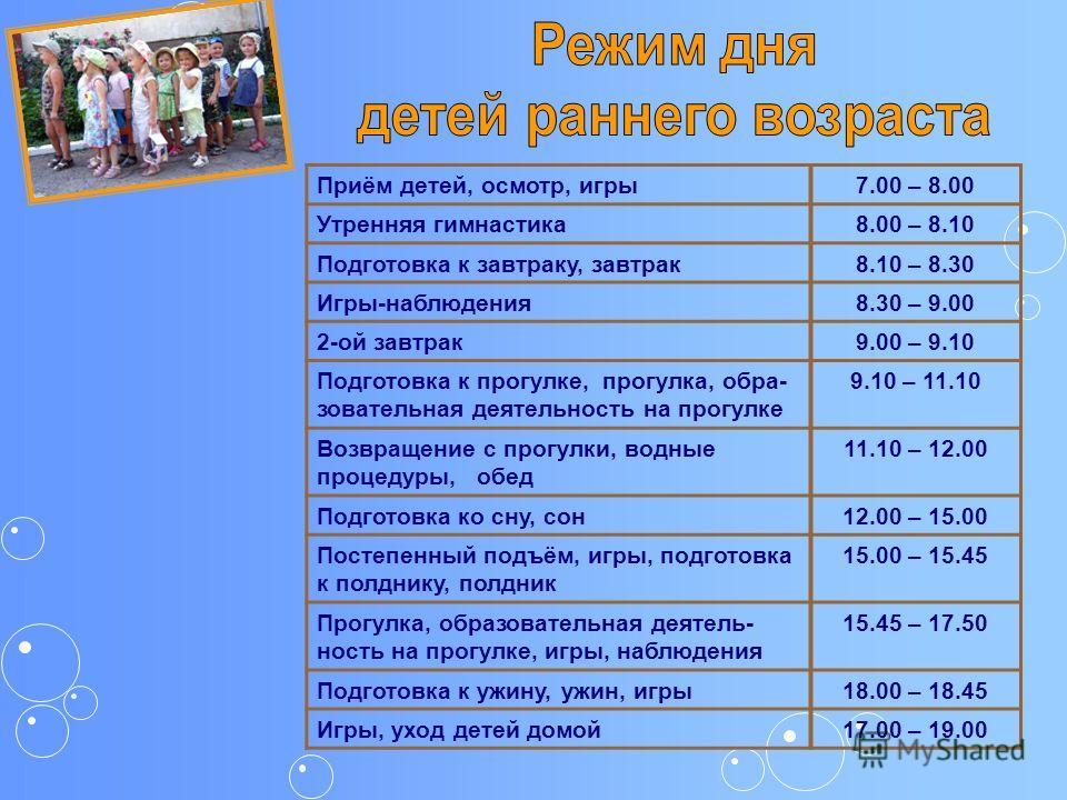 Приём детей, осмотр, игры 7.00 – 8.00 Утренняя гимнастика 8.00 – 8.10 Подготовка к завтраку, завтрак 8.10 – 8.30 Игры-наблюдения 8.30 – 9.00 2-ой завтрак 9.00 – 9.10 Подготовка к прогулке, прогулка, образовательная деятельность на прогулке 9.10 – 11.